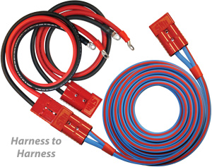 100% Copper Jumper Cables | Polar Wire